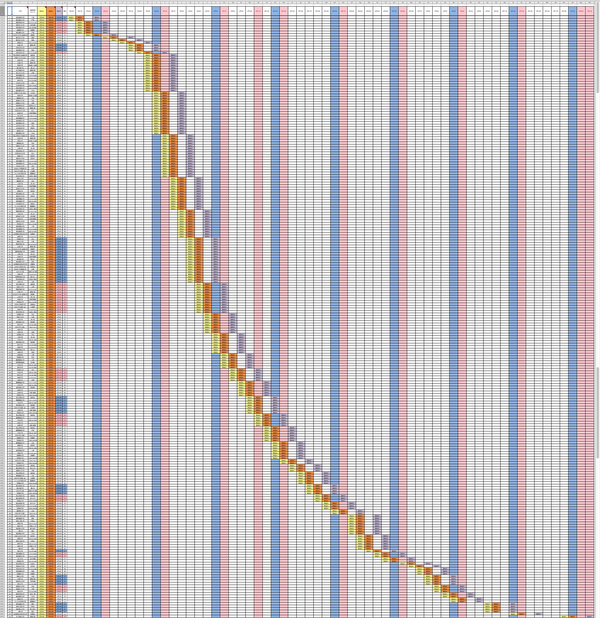 Excelでガントチャートを作成