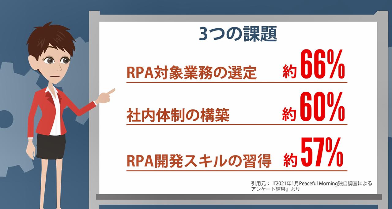 RPA導入時に検討する3つの課題